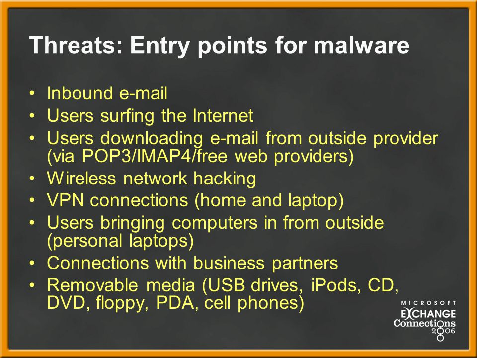 Threats: Entry points for malware