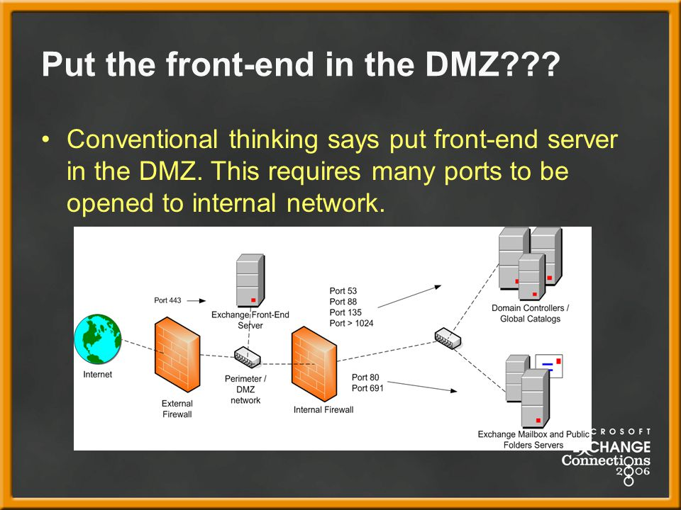 Put the front-end in the DMZ