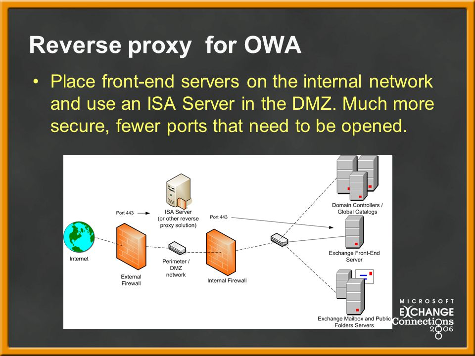 Reverse proxy for OWA