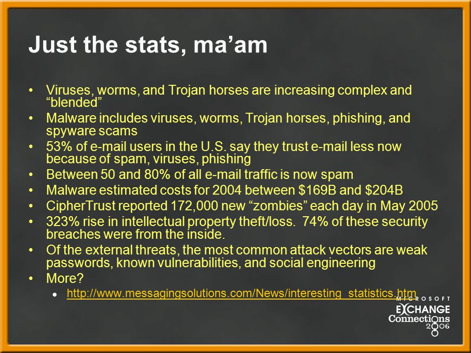 Just the stats, ma'am Viruses, worms, and Trojan horses are increasing complex and blended