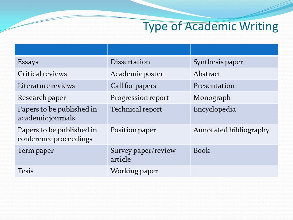 Type of Academic Writing