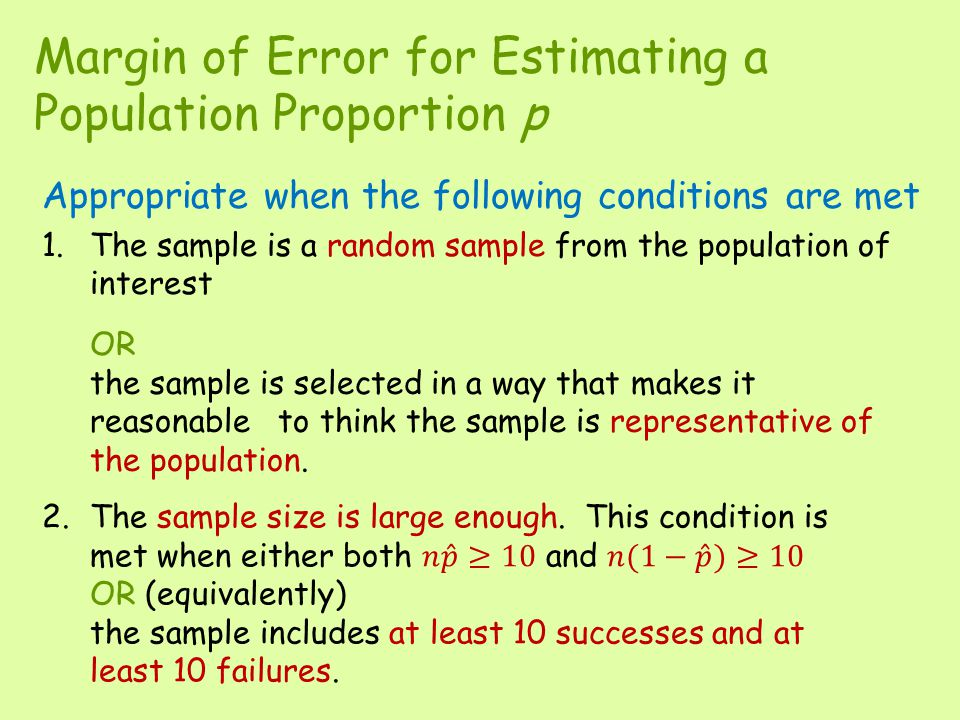 Margin of Error for Estimating a Population Proportion p