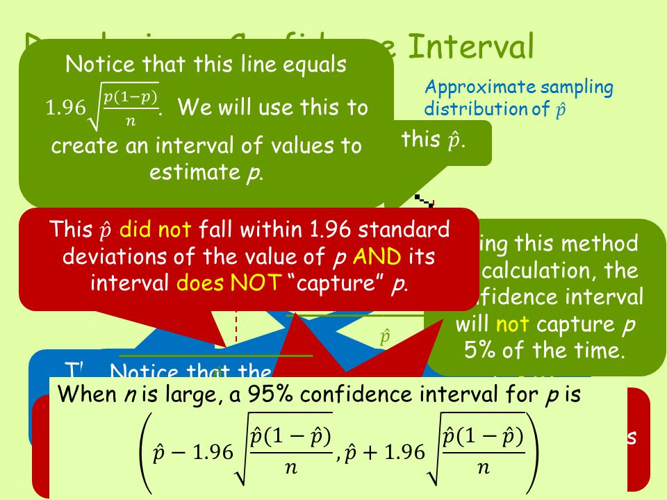 Developing a Confidence Interval