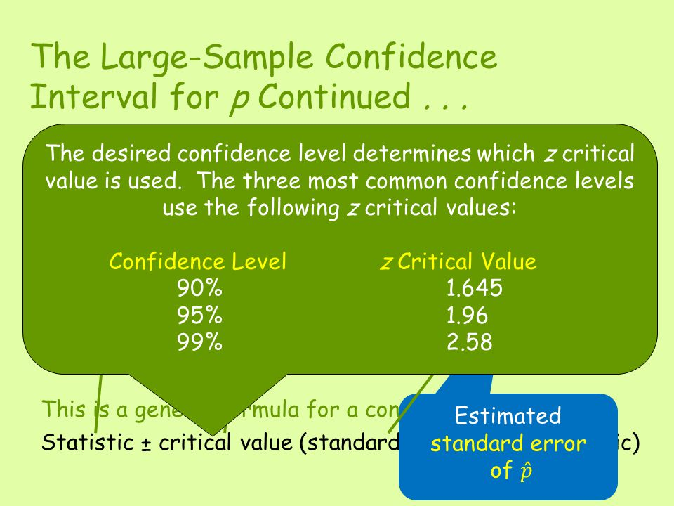 The Large-Sample Confidence Interval for p Continued . . .