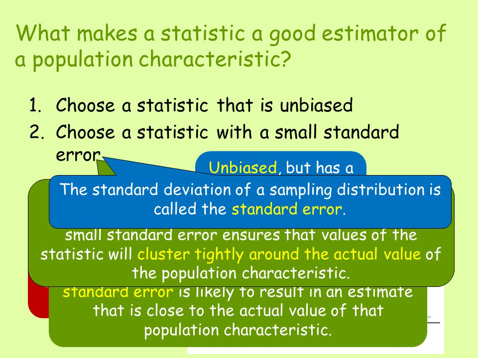 What makes a statistic a good estimator of a population characteristic
