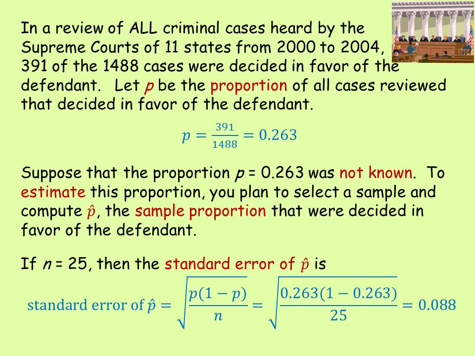 In a review of ALL criminal cases heard by the Supreme Courts of 11 states from 2000 to 2004, 391 of the 1488 cases were decided in favor of the defendant. Let p be the proportion of all cases reviewed that decided in favor of the defendant.