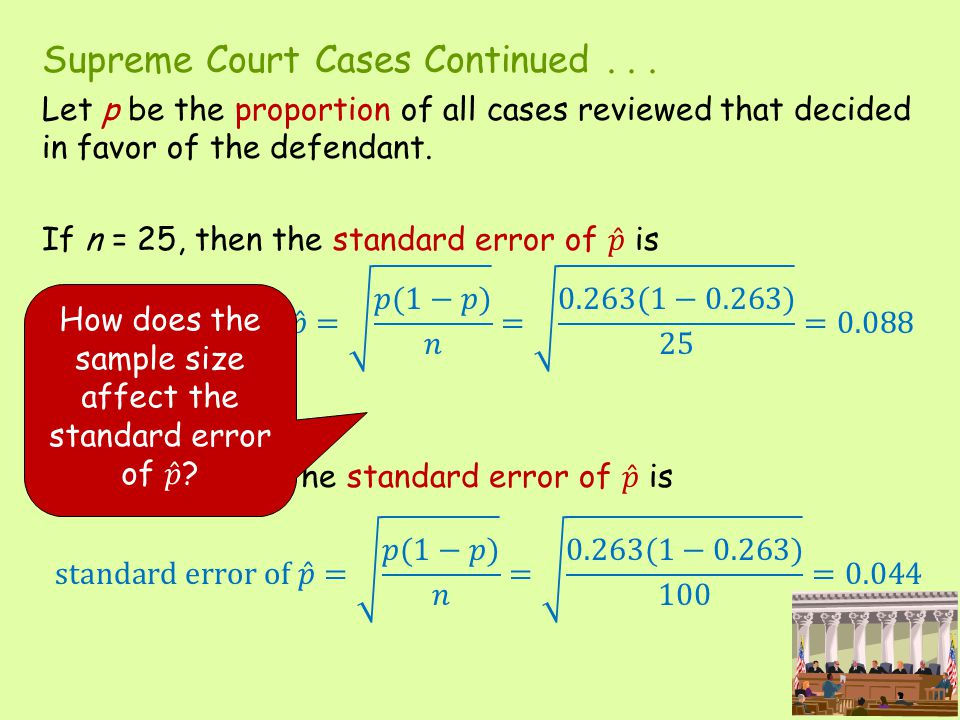 How does the sample size affect the standard error of 𝑝