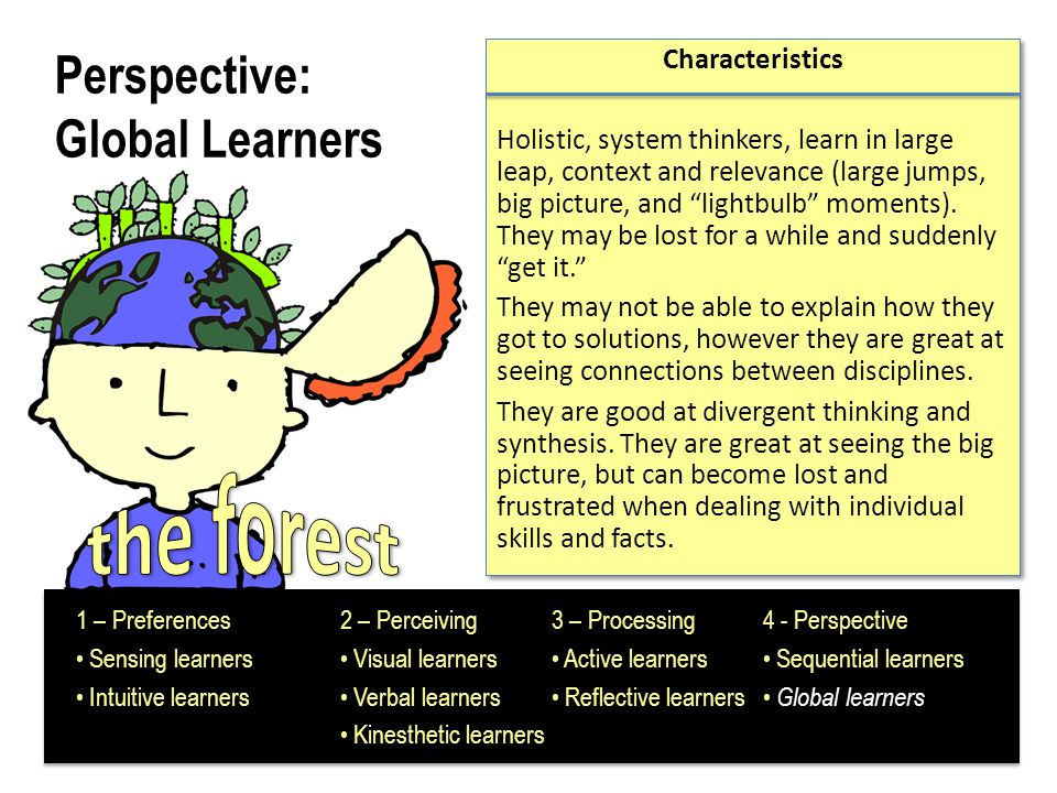 Perspective: Global Learners