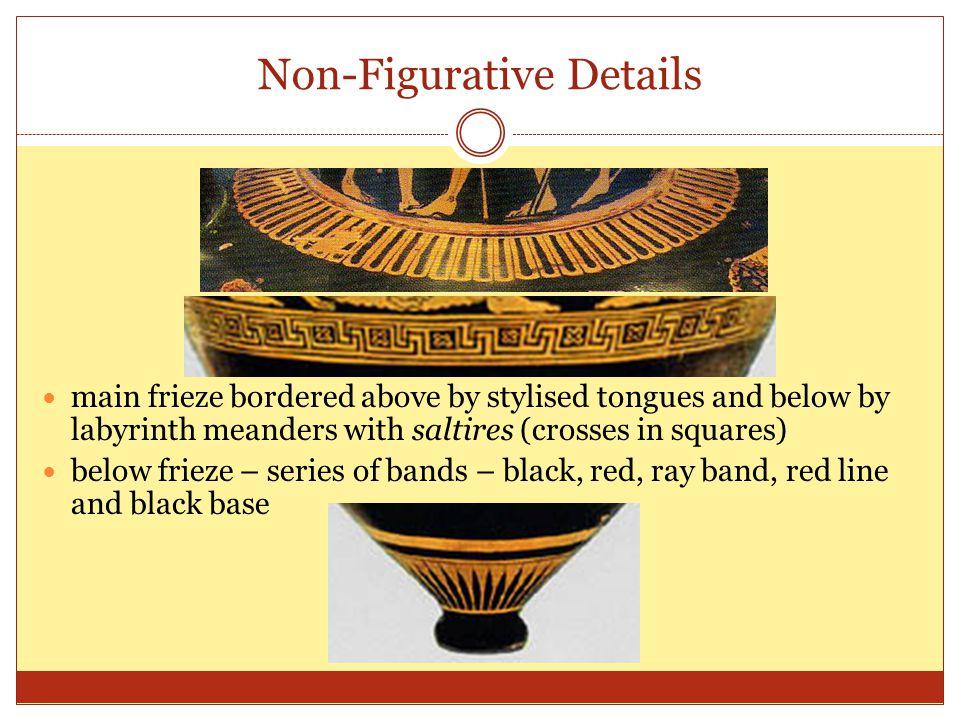 Non-Figurative Details
