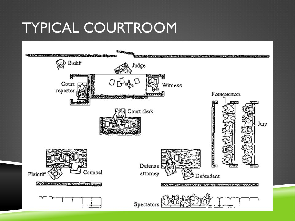 Typical Courtroom In most courtrooms, the judge bench is on raised platform. Why do you think this is so