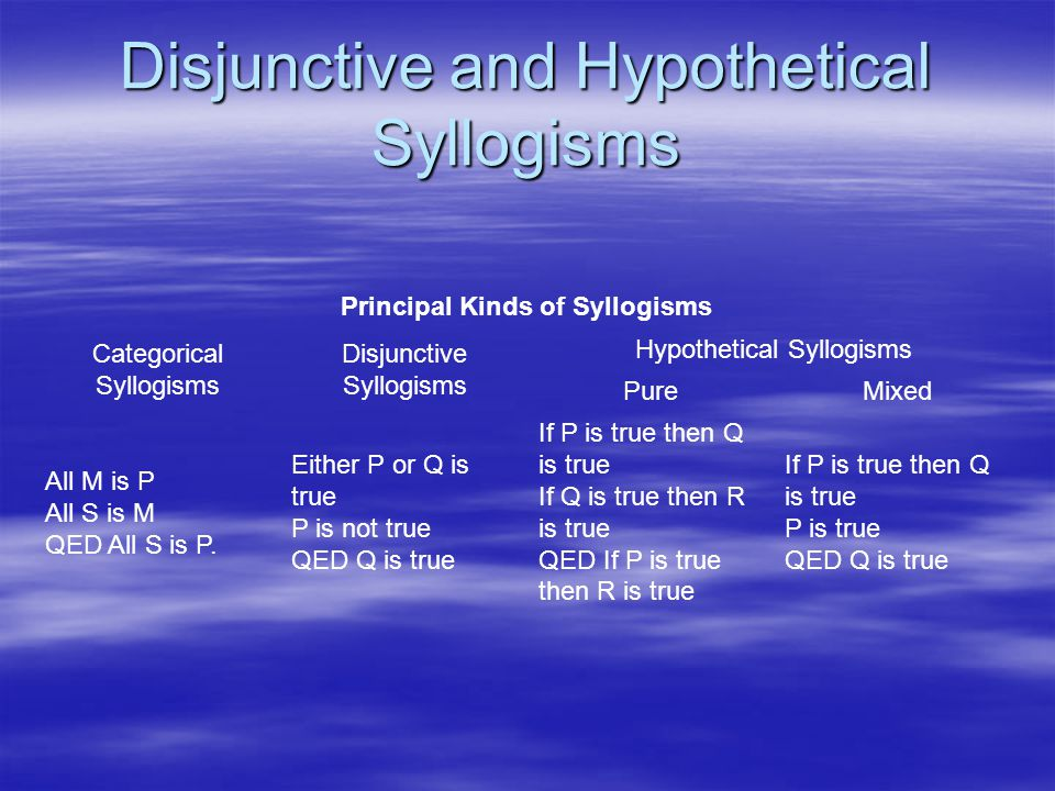 Disjunctive and Hypothetical Syllogisms