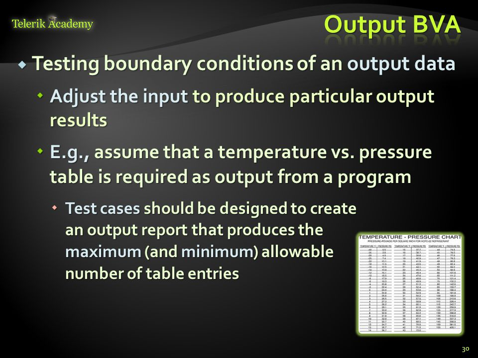 Output BVA Testing boundary conditions of an output data