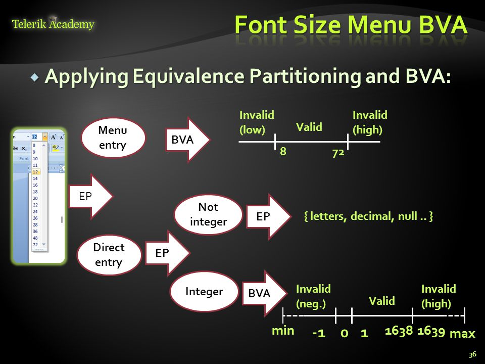 Font Size Menu BVA Applying Equivalence Partitioning and BVA: 1 -1