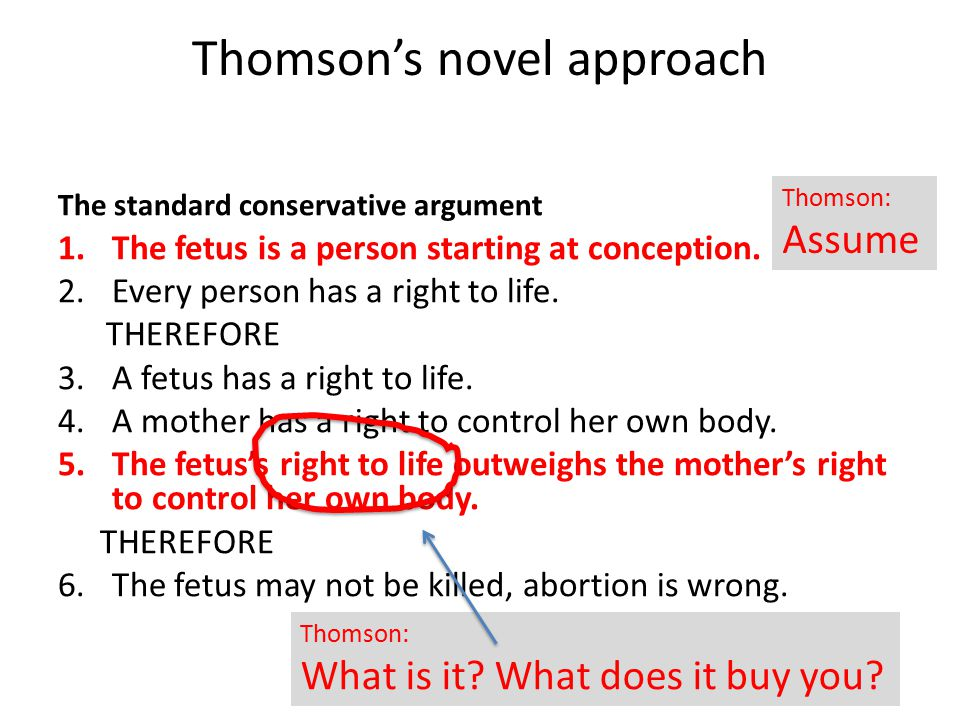 argumentative thesis for abortion It means that an extra research is required all in all, it may take a while using various abortion essay examples, we will try to reveal the basic rules of composing a winning argumentative or persuasive paper to let the audience accept your point of view.