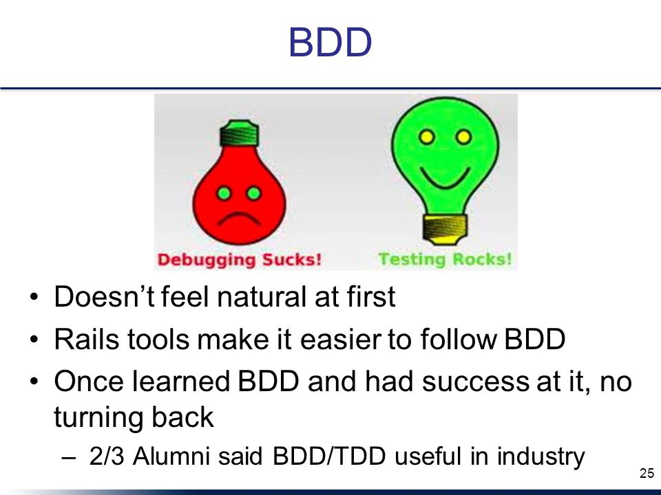 BDD Doesn't feel natural at first