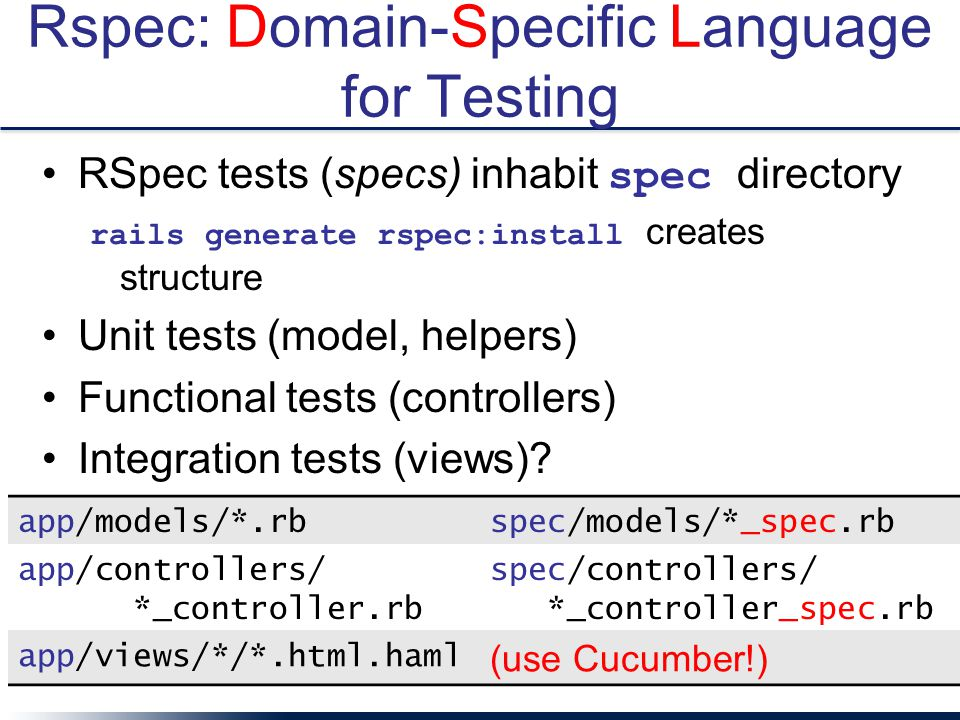 Rspec: Domain-Specific Language for Testing
