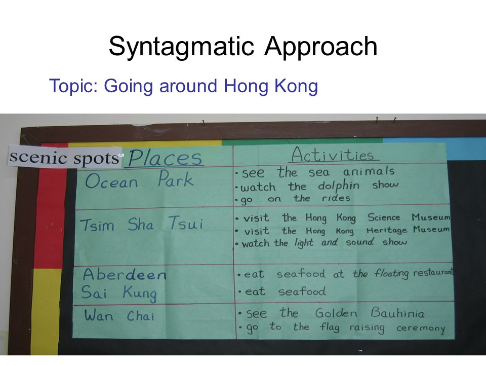 Syntagmatic Approach Topic: Going around Hong Kong