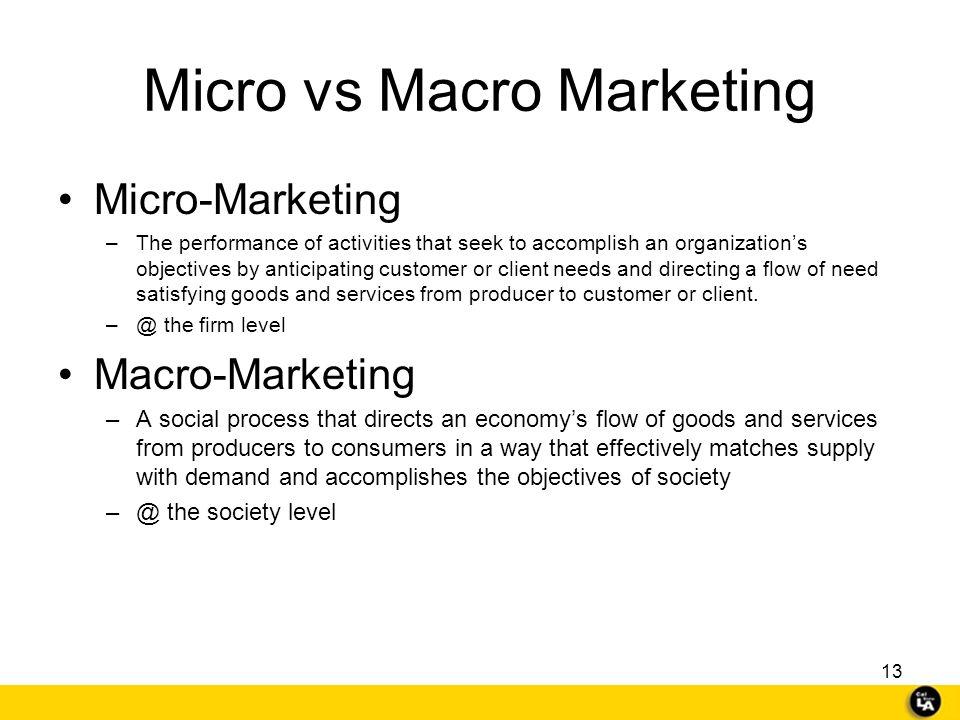 Micro vs Macro Marketing