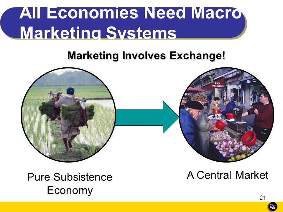 All Economies Need Macro-Marketing Systems