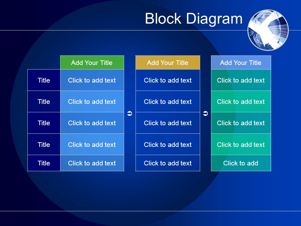 Block Diagram Add Your Title  Title Click to add text Click to add