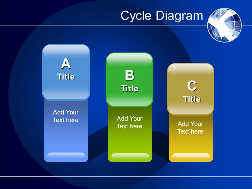 A B C Cycle Diagram Title Title Title Add Your Text here Add Your