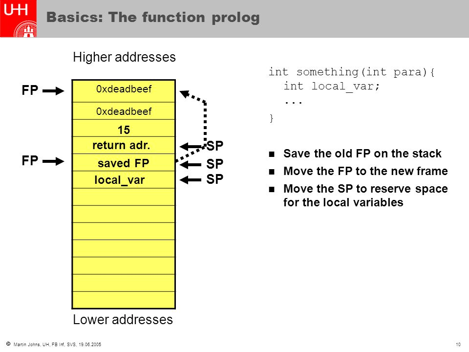 Basics: The function prolog