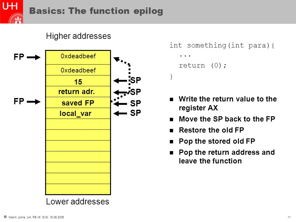 Basics: The function epilog