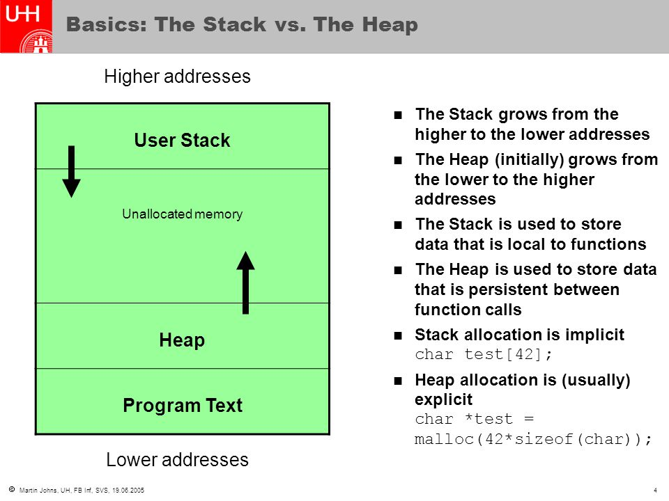 Basics: The Stack vs. The Heap