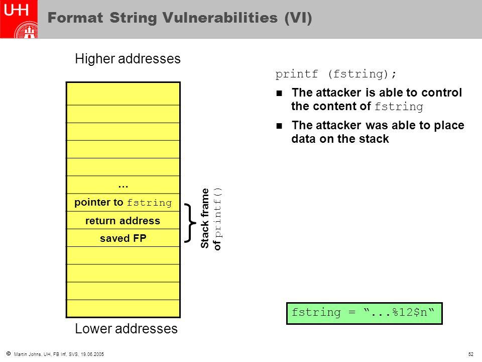 Format String Vulnerabilities (VI)