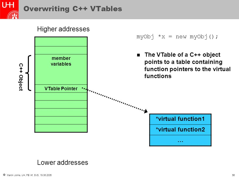 Overwriting C++ VTables