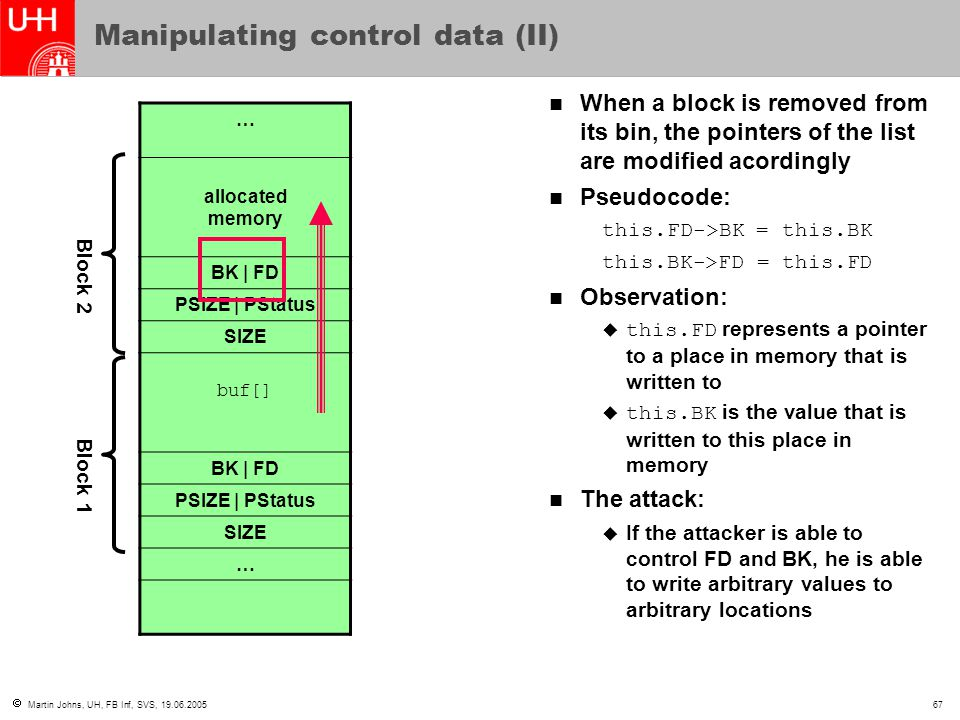 Manipulating control data (II)