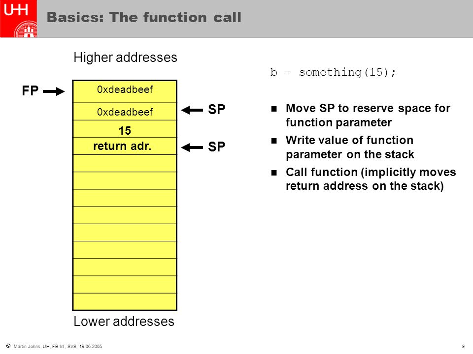Basics: The function call
