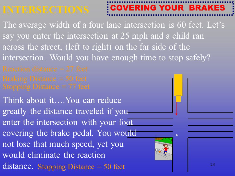 INTERSECTIONS COVERING YOUR BRAKES.