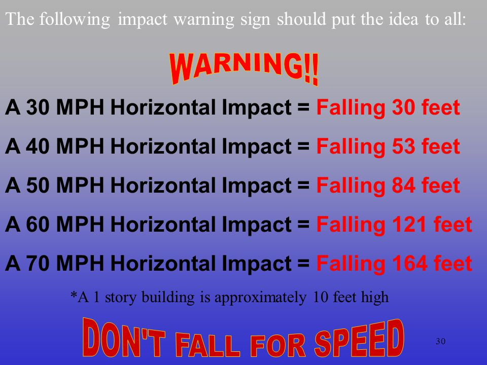 WARNING!! DON T FALL FOR SPEED