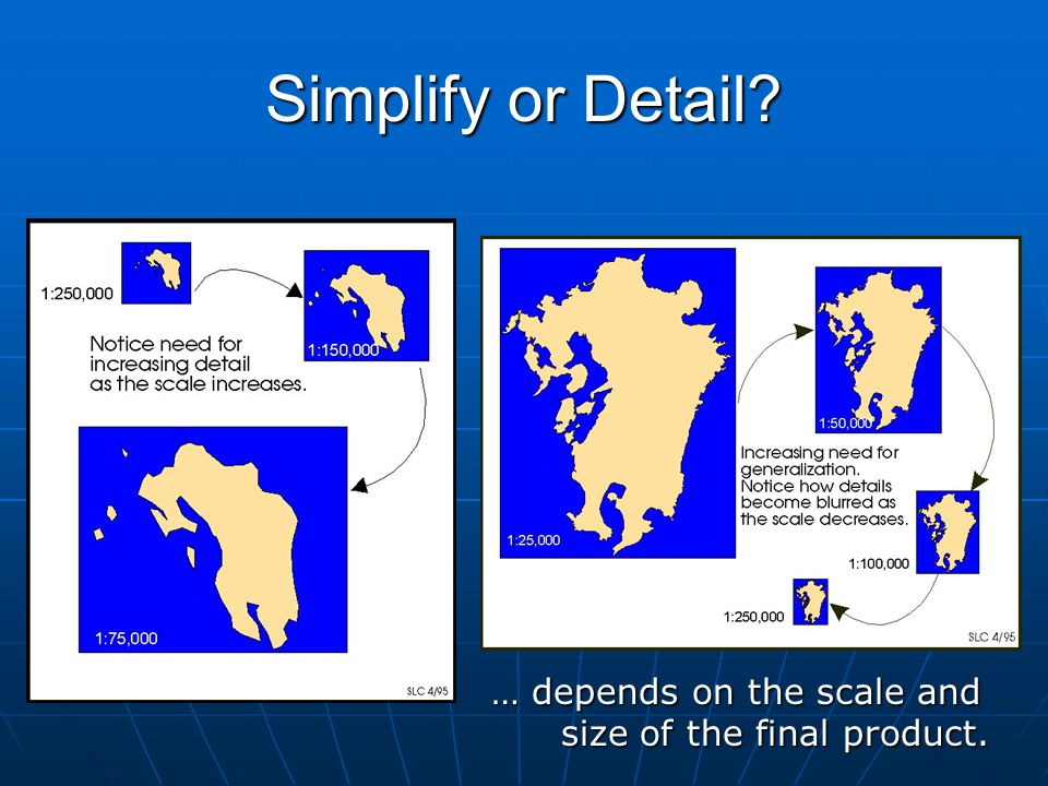 Simplify or Detail Good map composition should: Stress the purpose of the map. Direct the map reader's attention.