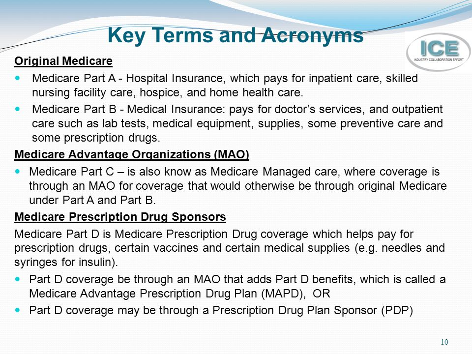 Key Terms and Acronyms Original Medicare