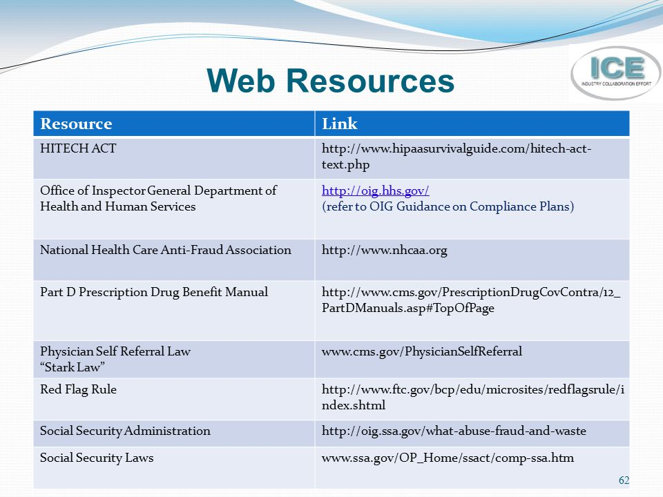 Web Resources Resource Link HITECH ACT