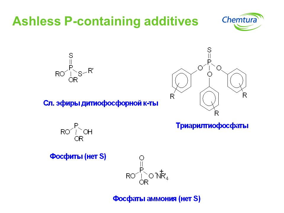 Ashless P-containing additives