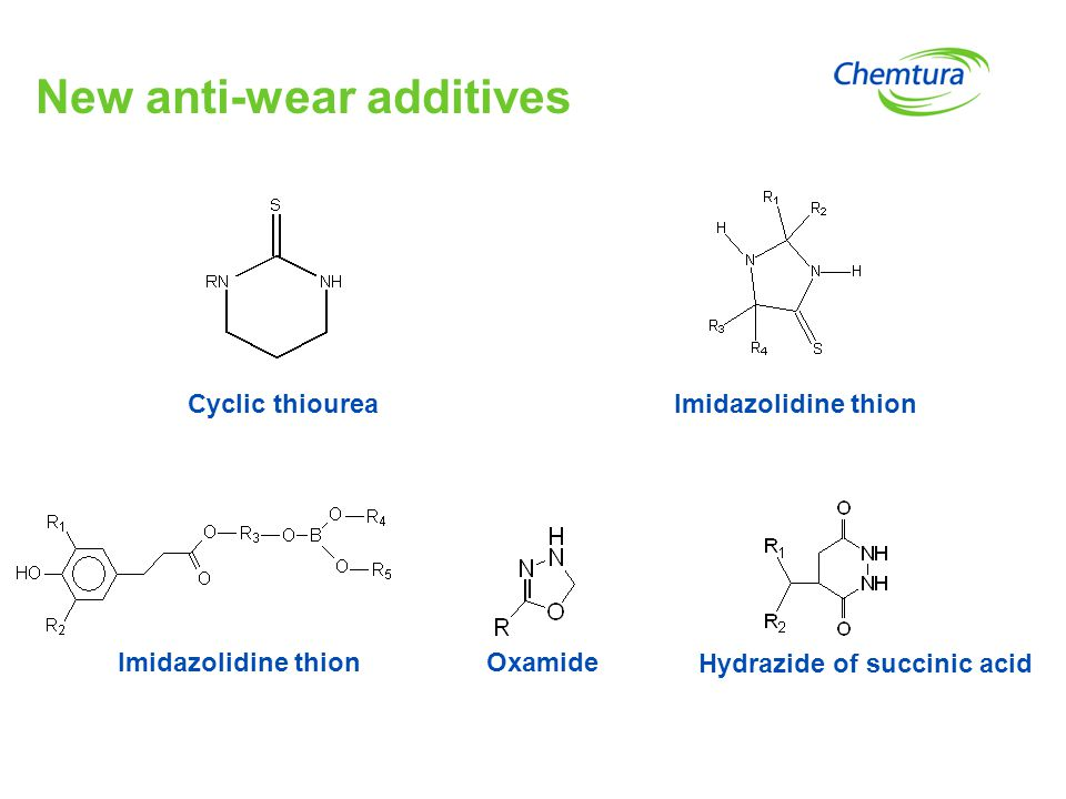 New anti-wear additives