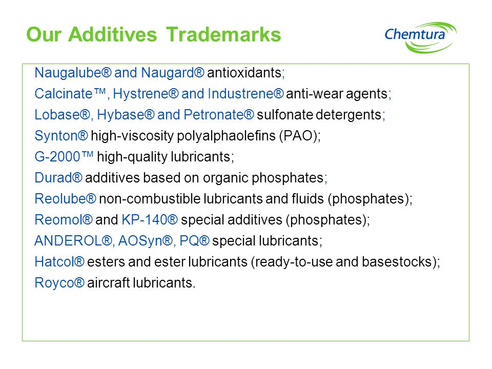 Our Additives Trademarks
