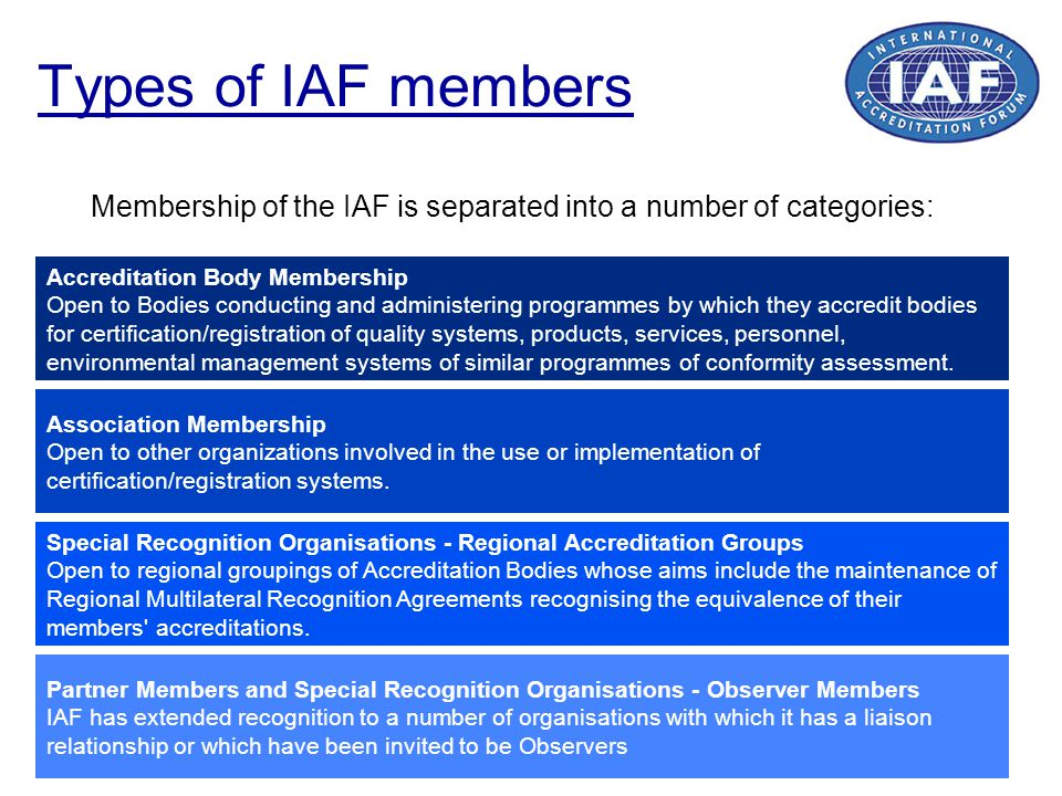 Types of IAF members Membership of the IAF is separated into a number of categories: Accreditation Body Membership.