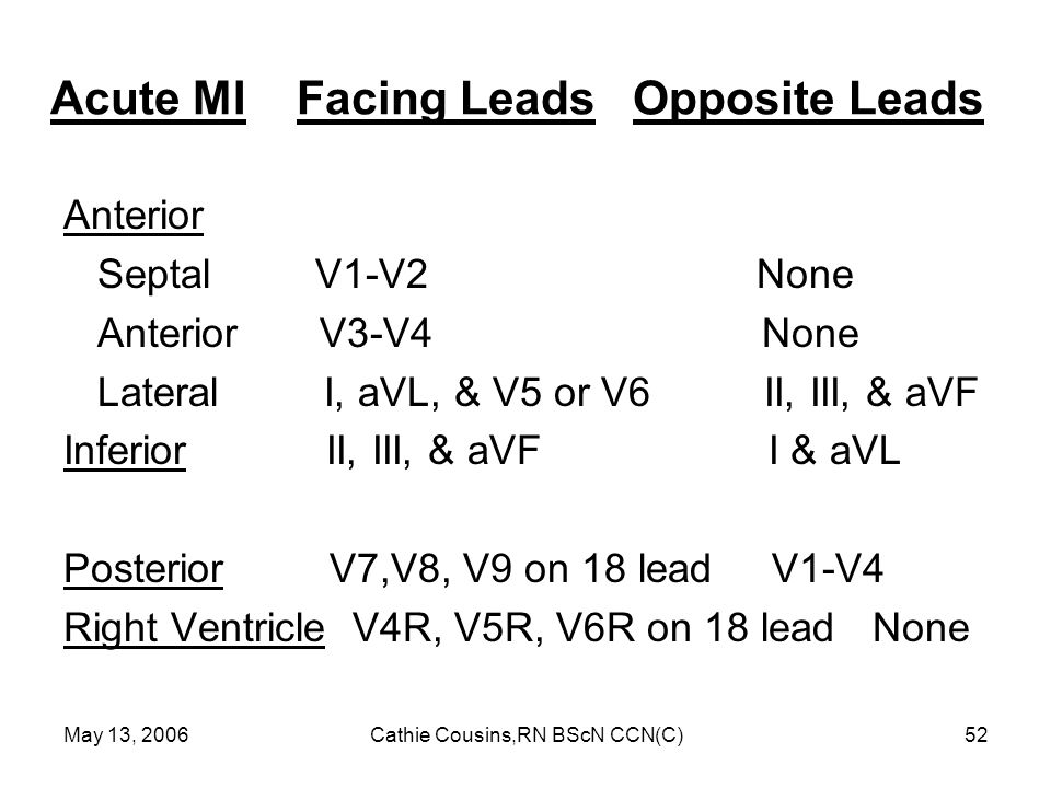Acute MI Facing Leads Opposite Leads