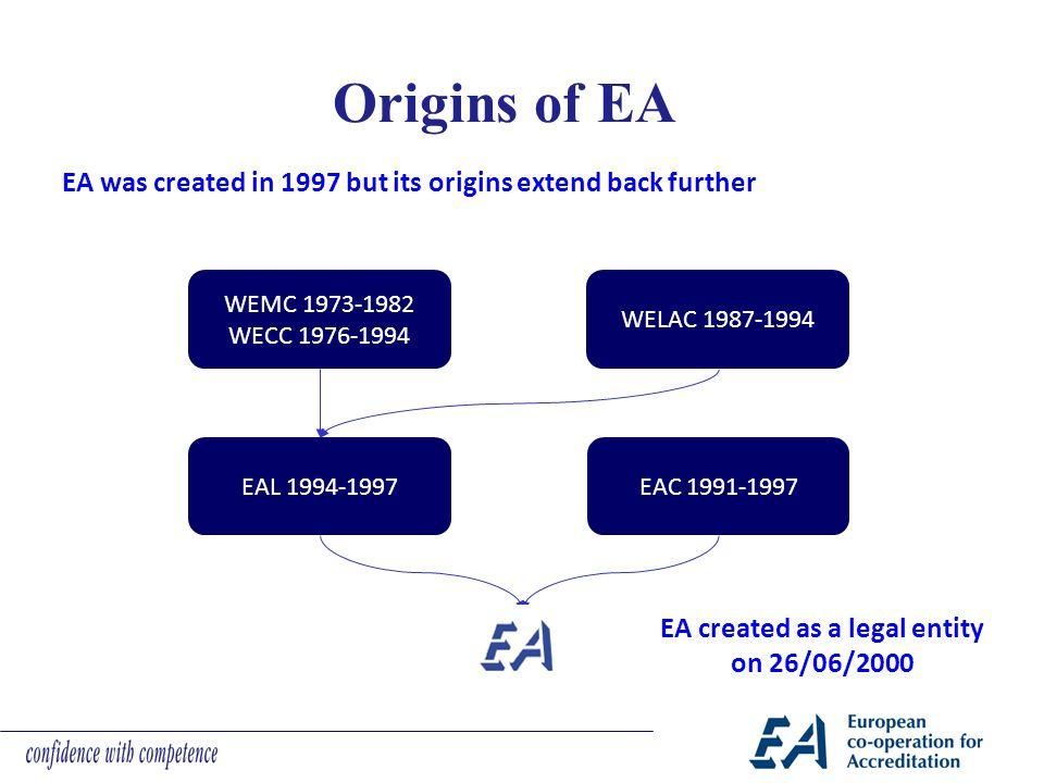 EA created as a legal entity on 26/06/2000