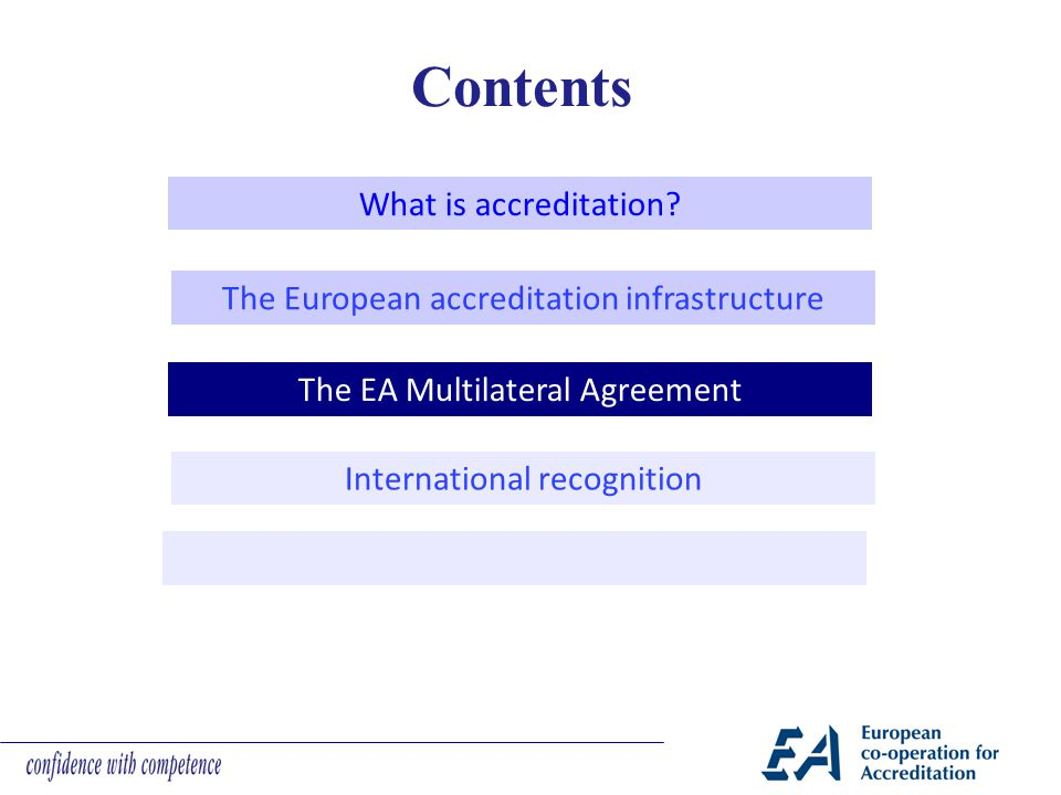 Contents What is accreditation