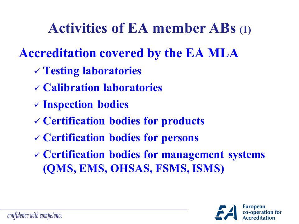 Activities of EA member ABs (1)