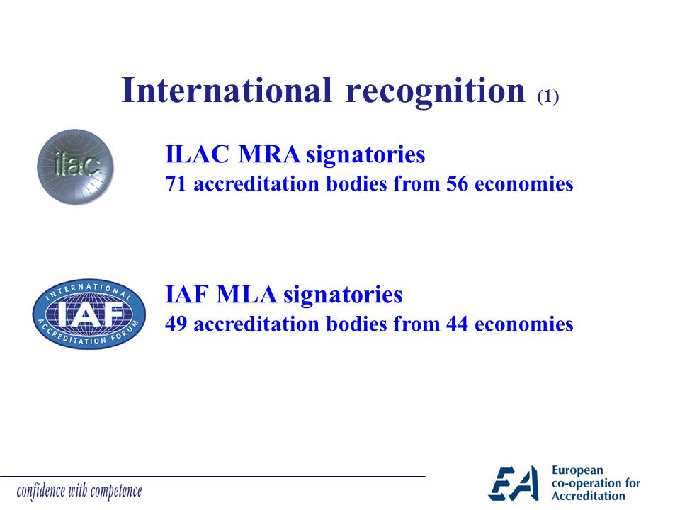 International recognition (1)