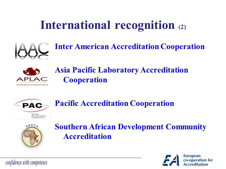 International recognition (2)