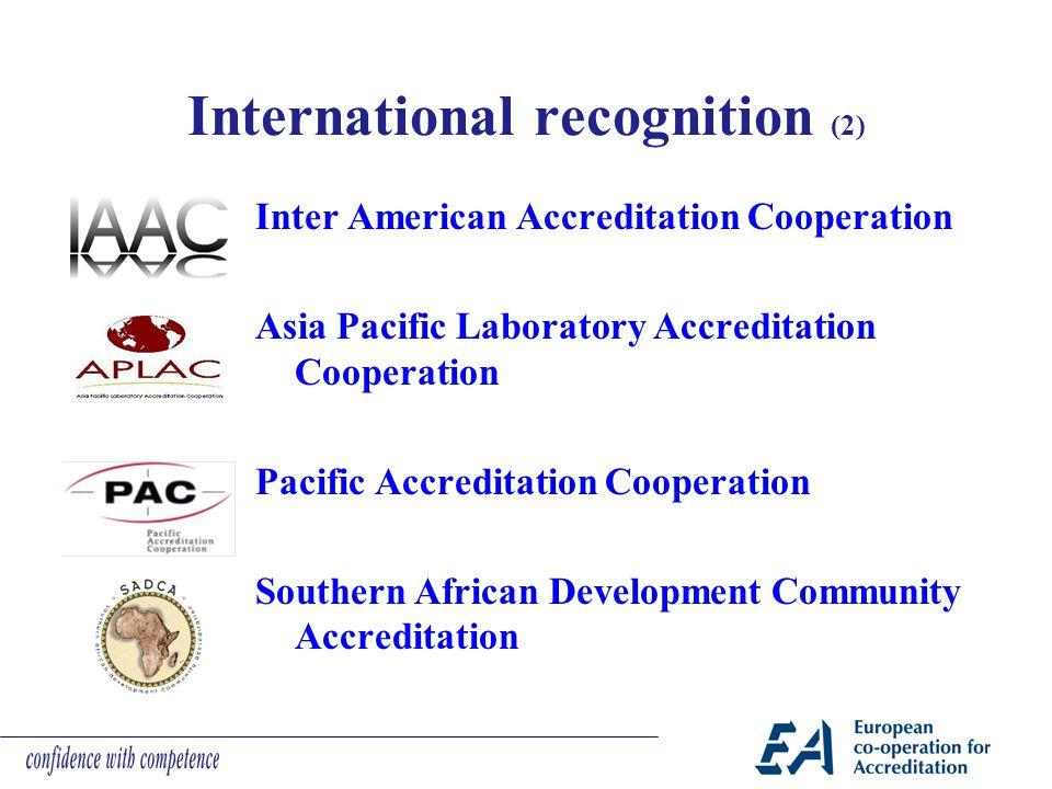 International recognition (2)