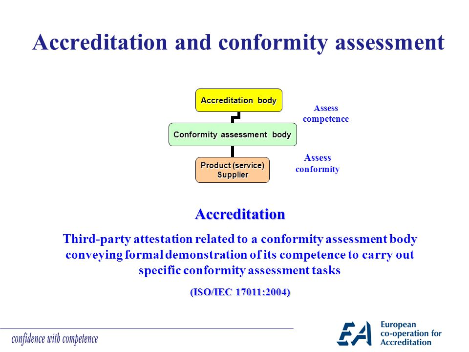 Accreditation and conformity assessment