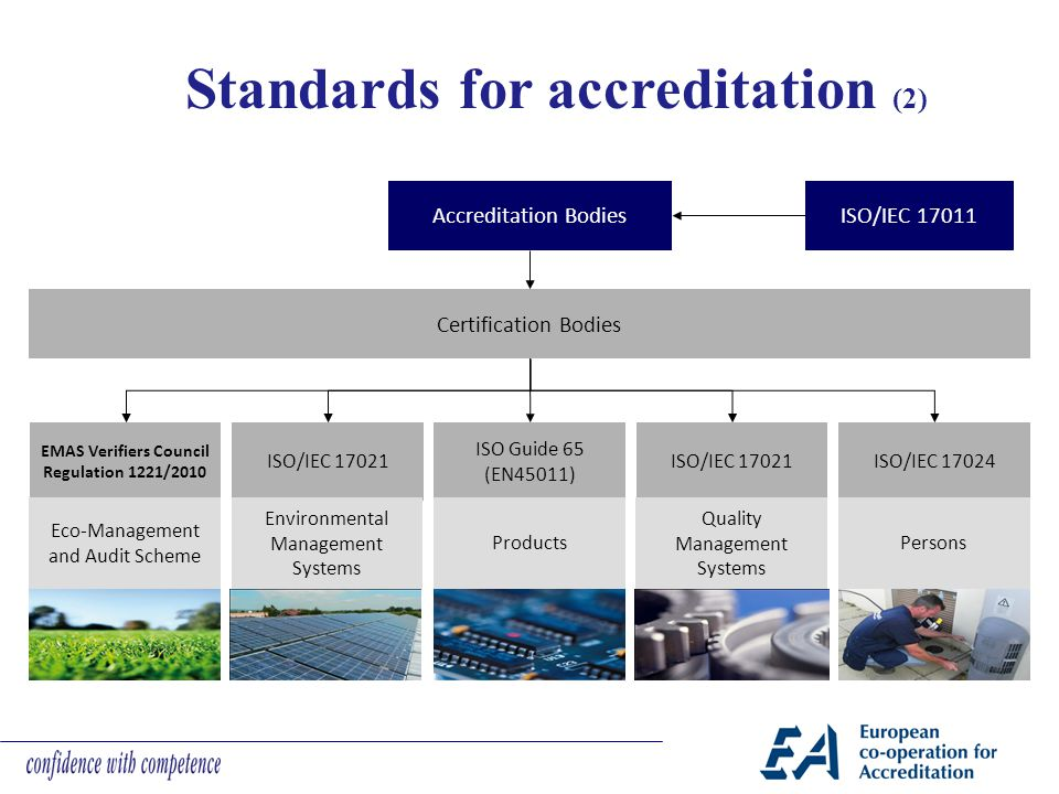 Standards for accreditation (2)